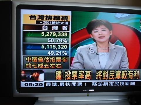 選挙当日TV